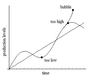 Fed_graph1